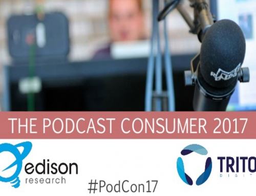 US Audio Podcast Consumption