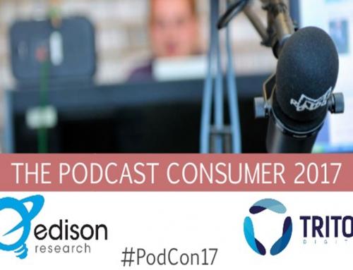 US Audio Podcast Consumption
